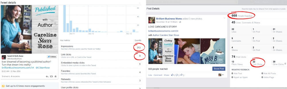 Twitter Challenge. Does Facebook or Twitter Glean More Impressions? Which one leads to more website clicks?