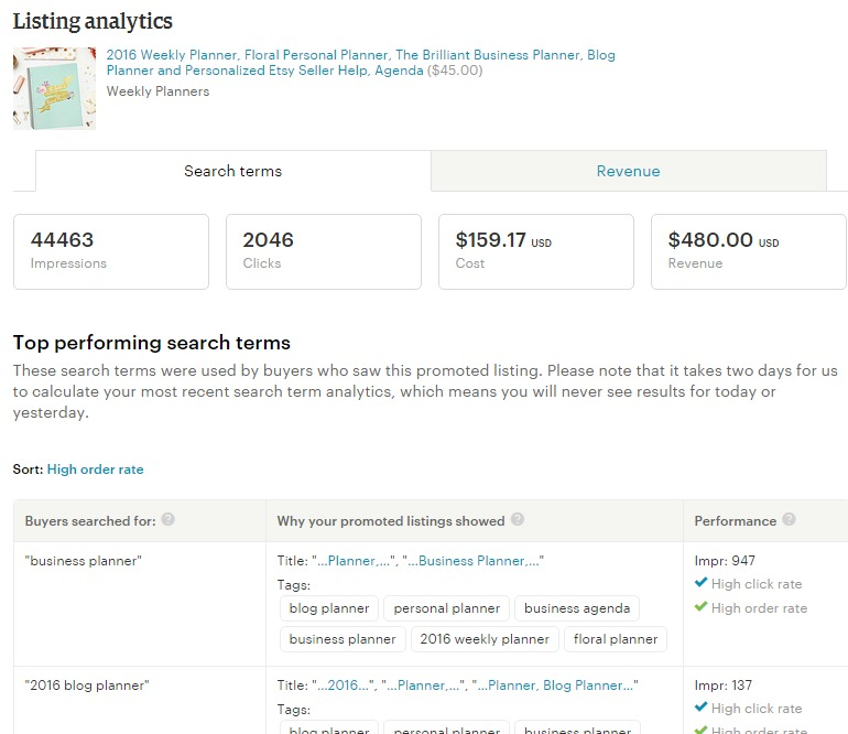 Inside Etsy Promoted LIstings - My Case Study and Advice